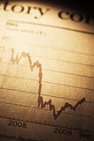Financial markets graph Royalty Free Stock Photography