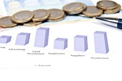 Financial paper Stock Photos