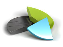 Financial pie chart over white. Pie chart over a white background with green and blue slice Stock Photo