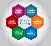 Financial planing illustration. Busines concept Royalty Free Stock Photography