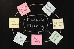 Financial planning concept Stock Photos
