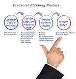 Financial Planning Process. Man presenting Financial Planning Process stock photos