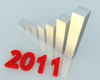 Financial progress bar and year 2011. 3D rendering of financial progress bar and year 2011 Stock Photos