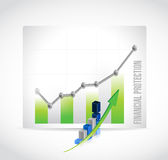 Financial Protection graph sign concept. Illustration design graphic Royalty Free Stock Photo