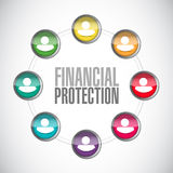 Financial Protection team network sign concept. Illustration design graphic Stock Photos