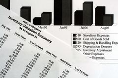 Financial Reports. This is a black and white image of various financial reports and graphs