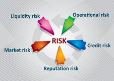Financial risk. Abstract concept illustration Royalty Free Stock Image