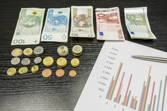 Settlement of finances in Euro and Polish Zloty. Financial settlement of operations in Euro and Polish Zloty Stock Images