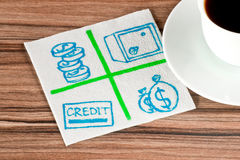 Financial signs on a napkin Royalty Free Stock Photos