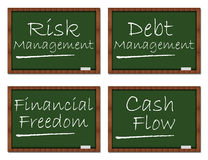 Financial Situation Classroom Board. Risk management, debt management, financial freedom and cash flow text on classroom board Stock Photos