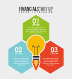 Financial start up Stock Image