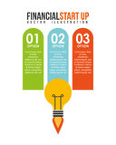 Financial start up Stock Images