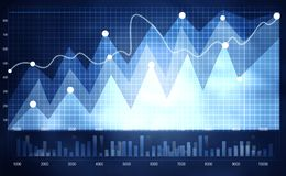 Financial stock market  graph Stock Image