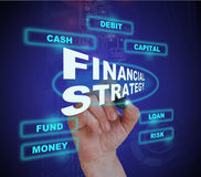 Financial strategy concept. Writing word financial strategy with marker on gradient background made in 2d software Royalty Free Stock Photography