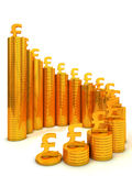 Financial success concept. Gold coin graph with signs of pound Stock Photo