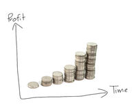 Financial success concept. Graph with coins Stock Images