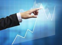 Financial symbols coming Royalty Free Stock Image