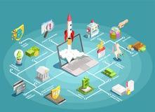 Financial Technology Isometric Flowchart. Financial technology flowchart with basic income mining cryptocurrency blockchain startup unicorn crypto money Royalty Free Stock Image