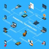 Financial Technology Isometric Flowchart. On blue background with online banking, currency market, statistics and reports, vector illustration Stock Photography