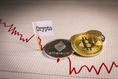Financieel baissemarkt dalend concept met bitcoin en ethereum op grafiekachtergrond stock fotografie