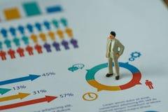 Financieel bedrijfsconcept als miniatuur bedrijfsmens die bevinden zich bij Royalty-vrije Stock Afbeelding