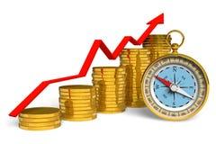 Financieel kompas Royalty-vrije Stock Afbeeldingen