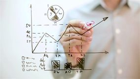 Financieel programma een mens trekt een financiële grafiek stock videobeelden