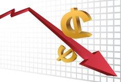 Financiële Neerstorting Royalty-vrije Stock Fotografie