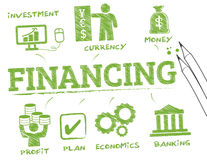 Financing concept. Financing. Chart with keywords and icons Stock Photo