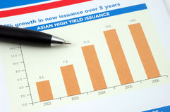 Finanical bar chart. Bar chart of asian high yield issuance Stock Image