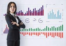 Finans- och ekonomibegrepp royaltyfri bild