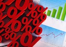 Finansbegrepp, procent Royaltyfri Fotografi