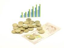finanser Arkivbild