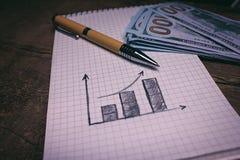 Finansgraf Arkivbilder