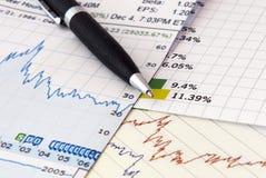 finansiell analys Arkivbilder