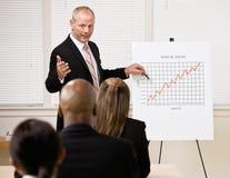 finansiell förklaring för analysaffärsmandiagram arkivbild