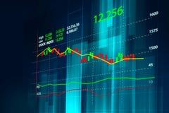 Finansiell graf på teknologiabstrakt begreppbakgrund Royaltyfri Fotografi