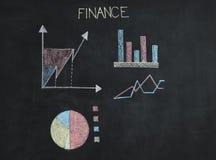 Finansiell grafanalys på den svart tavlan arkivfoton