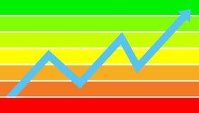 finansiell grafframgång Arkivbild