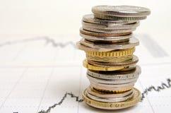 Finansiell-indikatorer Arkivfoto