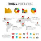 Finansiell infographic uppsättning Arkivfoton