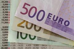 finansiell investering Arkivfoton