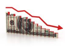 Finansiell kris, dollardiagram Arkivfoton