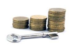 finansiell säkerhet Arkivbild