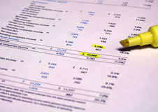 finansiell skrivbordsarbete Arkivbilder