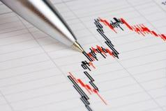 finansiell tidskriftrapport för diagram Royaltyfri Foto