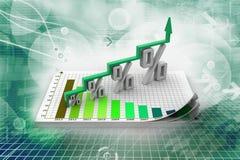 Finansiell tillväxt i procentsats Arkivbilder
