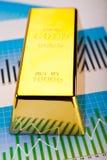 Finansiella indikatorer, diagram, guld- stång Arkivbild