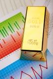 Finansiella indikatorer, diagram, guld- stång Arkivfoton
