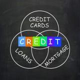 Finansiella ord inkluderar kreditering intecknar bankrörelsen Arkivfoton